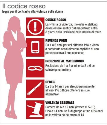 DDl Violenza di genere