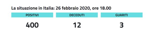 casi 26 febbraio 2020