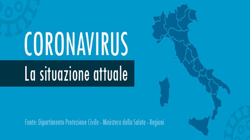 Covid-19 – Situazione in Italia